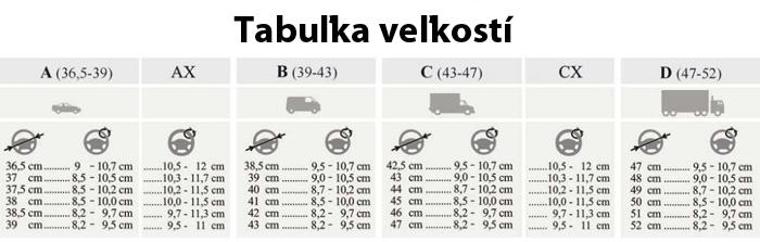 5325v0_potah_volantu_tabulka